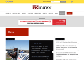 projects.ctmirror.org