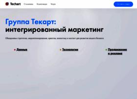 promo-techart.ru