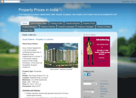 property-prices-in-india.blogspot.in