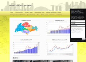 propertylaunch-invest.com