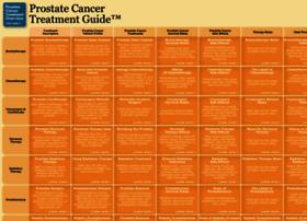 prostate-cancer.com