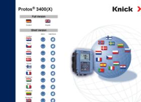 protos.knickcity.de