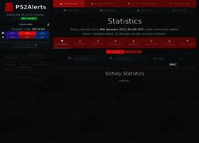 ps2alerts.com