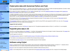 pyqwt.sourceforge.net