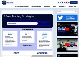 quantifiedstrategies.com