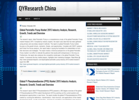 qyresearchchina.blogspot.in