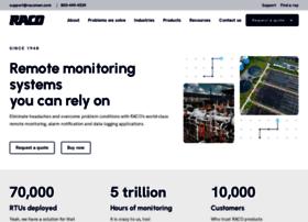 racoman.com