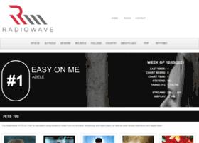 radiowavemonitor.com