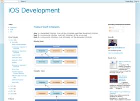 ranga-iphone-developer.blogspot.in
