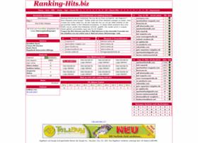 ranking-hits.biz