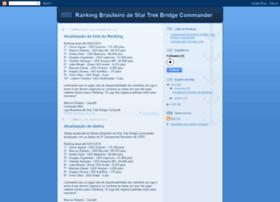 rankingbc.blogspot.com