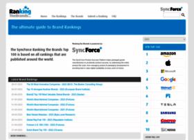 rankingthebrands.com
