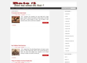 ratenumone.blogspot.com