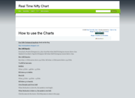 realtimeniftychart.blogspot.in