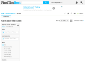 recipes.findthebest.com
