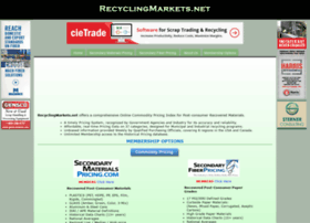 recyclingmarkets.net
