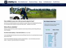 reliabilityindex.com