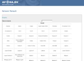 renault.afora.ru