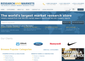 researchandmarkets.co.uk
