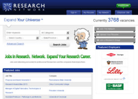 researchnetwork.com