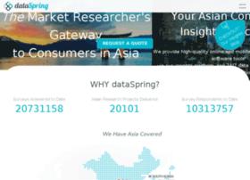 researchpanelasia.com