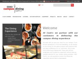 restaurantsupplypro.com