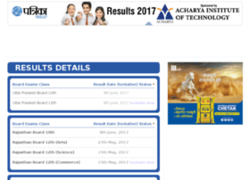 result.patrika.com