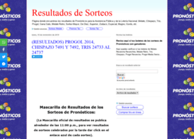 resultadosmelate.blogspot.mx