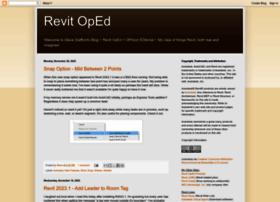 revitoped.blogspot.com