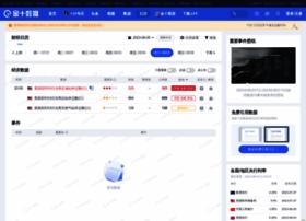 rili.jin10.com