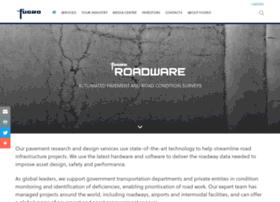 roadware.com