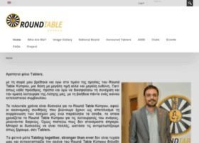 roundtablecyprus.cy.net