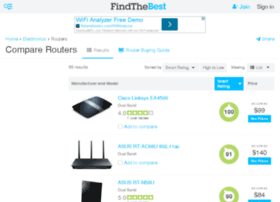 routers.findthebest.com