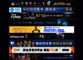 ruaninvestor.com