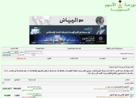 sahmy.com