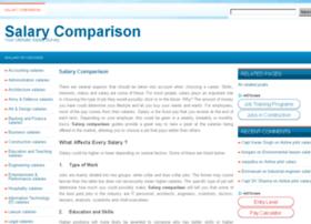 salarycomparison.com
