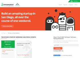 sandiego.startupweekend.org