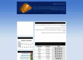 Gold Prices Today Gold Prices Today In Saudi Arabia