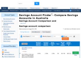 savingsaccountfinder.com.au