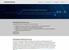 schema.datacite.org