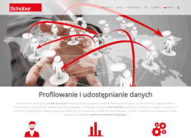 schober.pl
