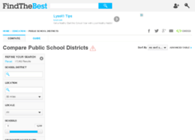 school-district.findthebest.com