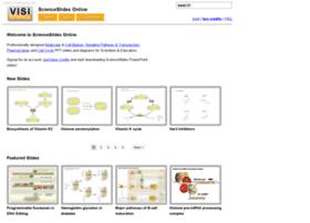 scienceslides.com