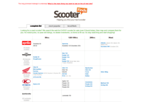 scooterfinds.com