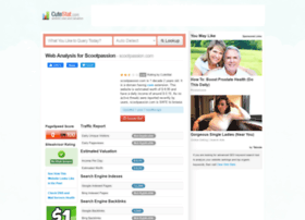 scootpassion.com.cutestat.com
