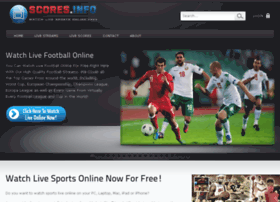 scores.info