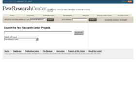 search.pewresearch.org