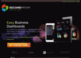 secondprism.com