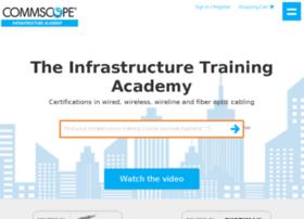 secure.commscopetraining.com
