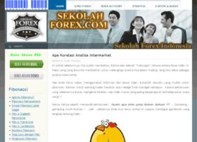 sekolah-forex.com